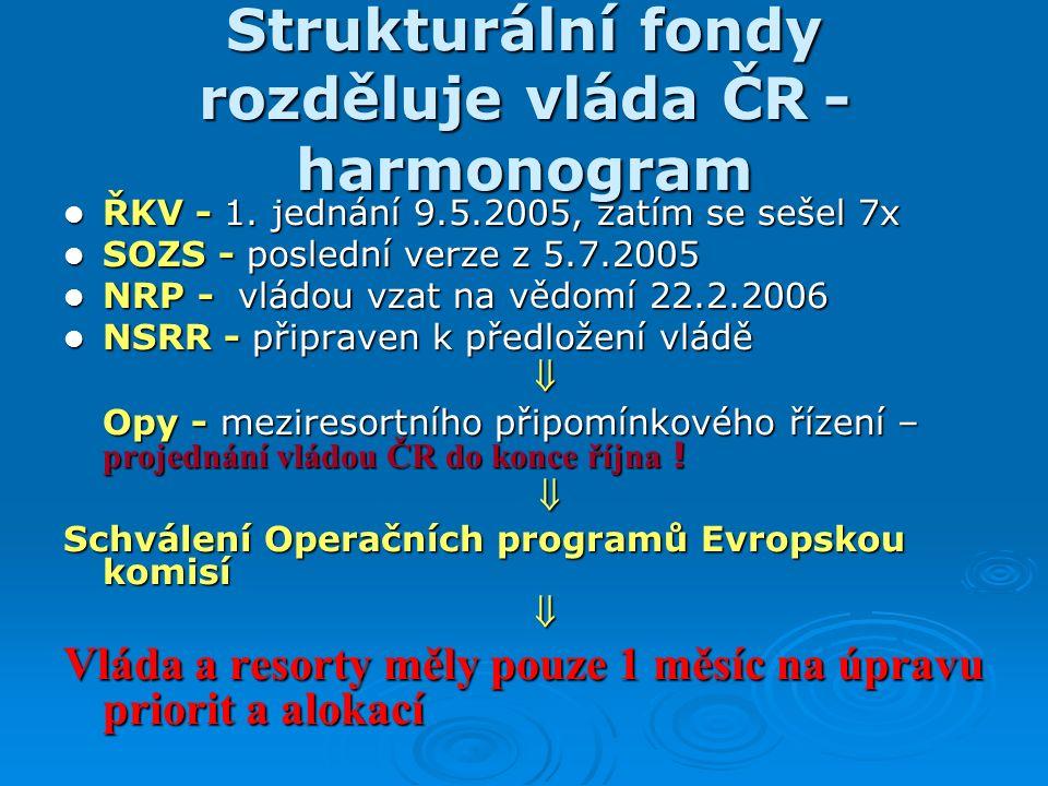 ŘKV - 1. jednání 9.5.2005, zatím se sešel 7x ŘKV - 1.