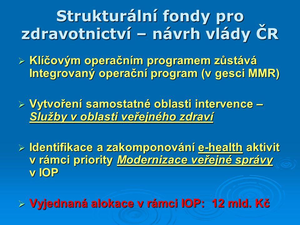  Klíčovým operačním programem zůstává Integrovaný operační program (v gesci MMR)  Vytvoření samostatné oblasti intervence – Služby v oblasti veřejného zdraví  Identifikace a zakomponování e-health aktivit v rámci priority Modernizace veřejné správy v IOP  Vyjednaná alokace v rámci IOP: 12 mld.