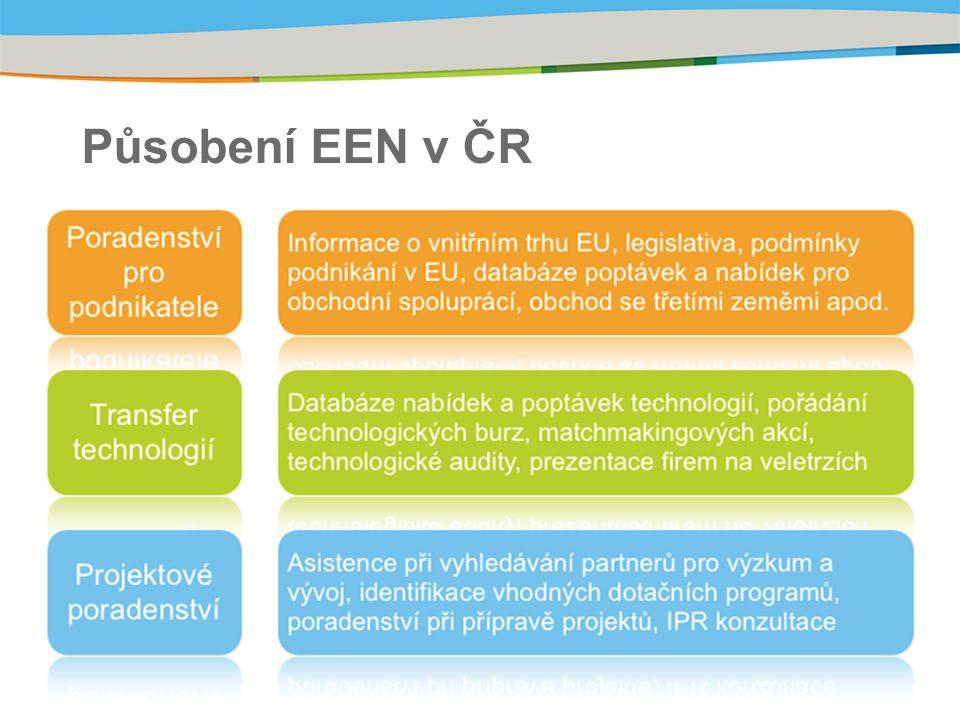 Úloha sítě EEN při: 1.Odstraňování inovačních bariér firem v ČR 2.