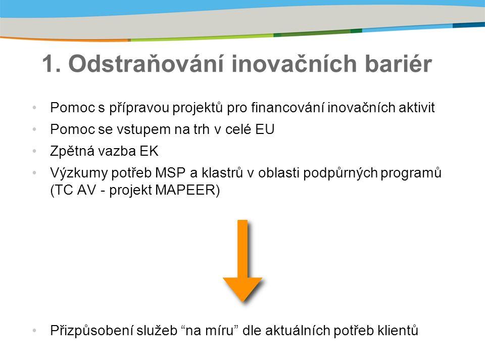 1. Odstraňování inovačních bariér Pomoc s přípravou projektů pro financování inovačních aktivit Pomoc se vstupem na trh v celé EU Zpětná vazba EK Výzk