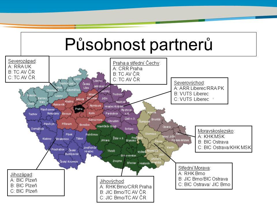Title of the presentation | Date | Působnost partnerů Severozápad: A: RRA UK B: TC AV ČR C: TC AV ČR Severovýchod: A: ARR Liberec/RRA PK B: VUTS Liberec C: VUTS Liberec Moravskoslezsko: A: KHK MSK B: BIC Ostrava C: BIC Ostrava/KHK MSK Praha a střední Čechy: A: CRR Praha B: TC AV ČR C: TC AV ČR Střední Morava: A: RHK Brno B: JIC Brno/BIC Ostrava C: BIC Ostrava/ JIC Brno Jihovýchod: A: RHK Brno/CRR Praha B: JIC Brno/TC AV ČR C: JIC Brno/TC AV ČR Jihozápad: A: BIC Plzeň B: BIC Plzeň C: BIC Plzeň