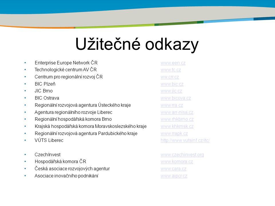 Užitečné odkazy Enterprise Europe Network ČRwww.een.czwww.een.cz Technologické centrum AV ČRwww.tc.czwww.tc.cz Centrum pro regionální rozvoj ČRww.crr.