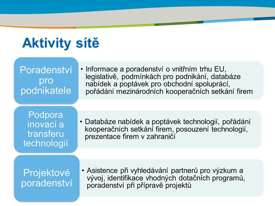 Aktivity sítě