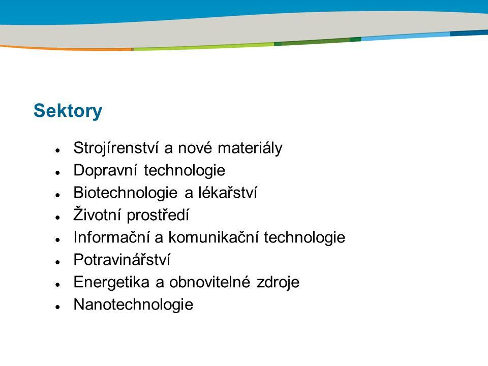 Sektory Strojírenství a nové materiály Dopravní technologie Biotechnologie a lékařství Životní prostředí Informační a komunikační technologie Potravin