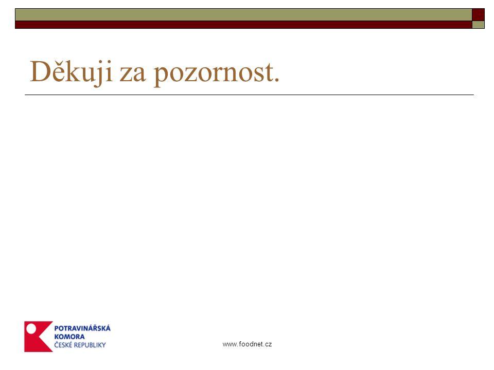 www.foodnet.cz Děkuji za pozornost.