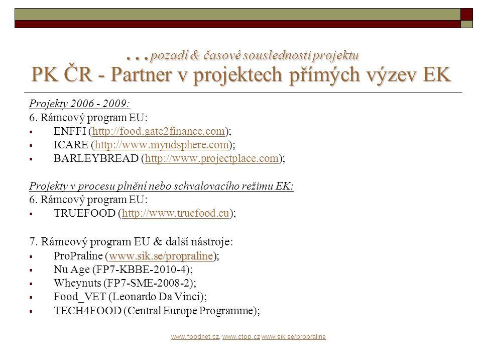 www.foodnet.czwww.foodnet.cz, www.ctpp.cz www.sik.se/propralinewww.ctpp.czwww.sik.se/propraline … pozadí & časové souslednosti projektu PK ČR - Partner v projektech přímých výzev EK Projekty 2006 - 2009: 6.