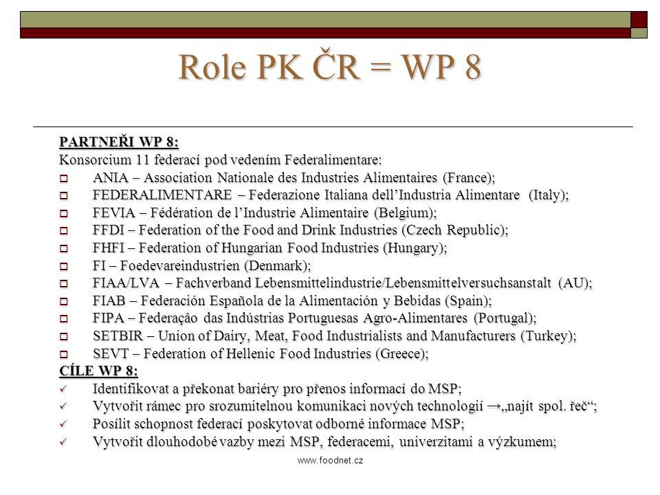 "www.foodnet.cz Role PK ČR = WP 8 PARTNEŘI WP 8: Konsorcium 11 federací pod vedením Federalimentare:  ANIA – Association Nationale des Industries Alimentaires (France);  FEDERALIMENTARE – Federazione Italiana dell'Industria Alimentare (Italy);  FEVIA – Fédération de l'Industrie Alimentaire (Belgium);  FFDI – Federation of the Food and Drink Industries (Czech Republic);  FHFI – Federation of Hungarian Food Industries (Hungary);  FI – Foedevareindustrien (Denmark);  FIAA/LVA – Fachverband Lebensmittelindustrie/Lebensmittelversuchsanstalt (AU);  FIAB – Federación Española de la Alimentación y Bebidas (Spain);  FIPA – Federaçâo das Indústrias Portuguesas Agro-Alimentares (Portugal);  SETBIR – Union of Dairy, Meat, Food Industrialists and Manufacturers (Turkey);  SEVT – Federation of Hellenic Food Industries (Greece); CÍLE WP 8: Identifikovat a překonat bariéry pro přenos informací do MSP; Identifikovat a překonat bariéry pro přenos informací do MSP; Vytvořit rámec pro srozumitelnou komunikaci nových technologií →""najít spol."