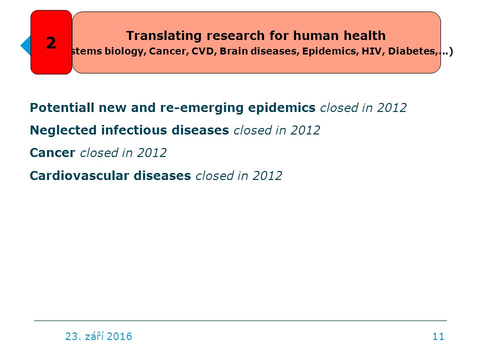 Potentiall new and re-emerging epidemics closed in 2012 Neglected infectious diseases closed in 2012 Cancer closed in 2012 Cardiovascular diseases clo