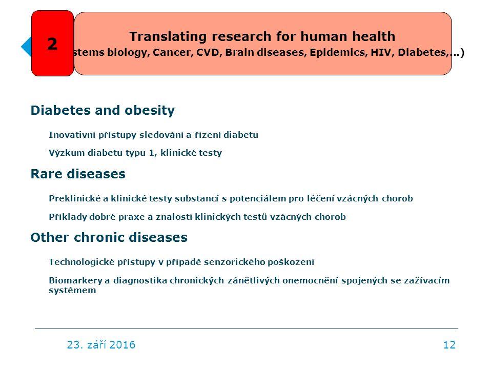 Diabetes and obesity Inovativní přístupy sledování a řízení diabetu Výzkum diabetu typu 1, klinické testy Rare diseases Preklinické a klinické testy substancí s potenciálem pro léčení vzácných chorob Příklady dobré praxe a znalostí klinických testů vzácných chorob Other chronic diseases Technologické přístupy v případě senzorického poškození Biomarkery a diagnostika chronických zánětlivých onemocnění spojených se zažívacím systémem 23.