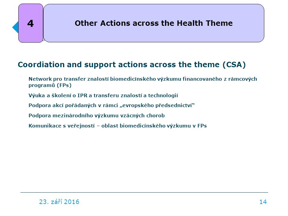 Coordiation and support actions across the theme (CSA) Network pro transfer znalostí biomedicínského výzkumu financovaného z rámcových programů (FPs)