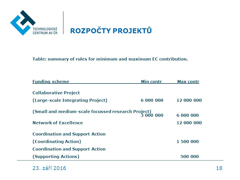 ROZPOČTY PROJEKTŮ Table: summary of rules for minimum and maximum EC contribution. Funding scheme Min contr Max contr Collaborative Project (Large-sca