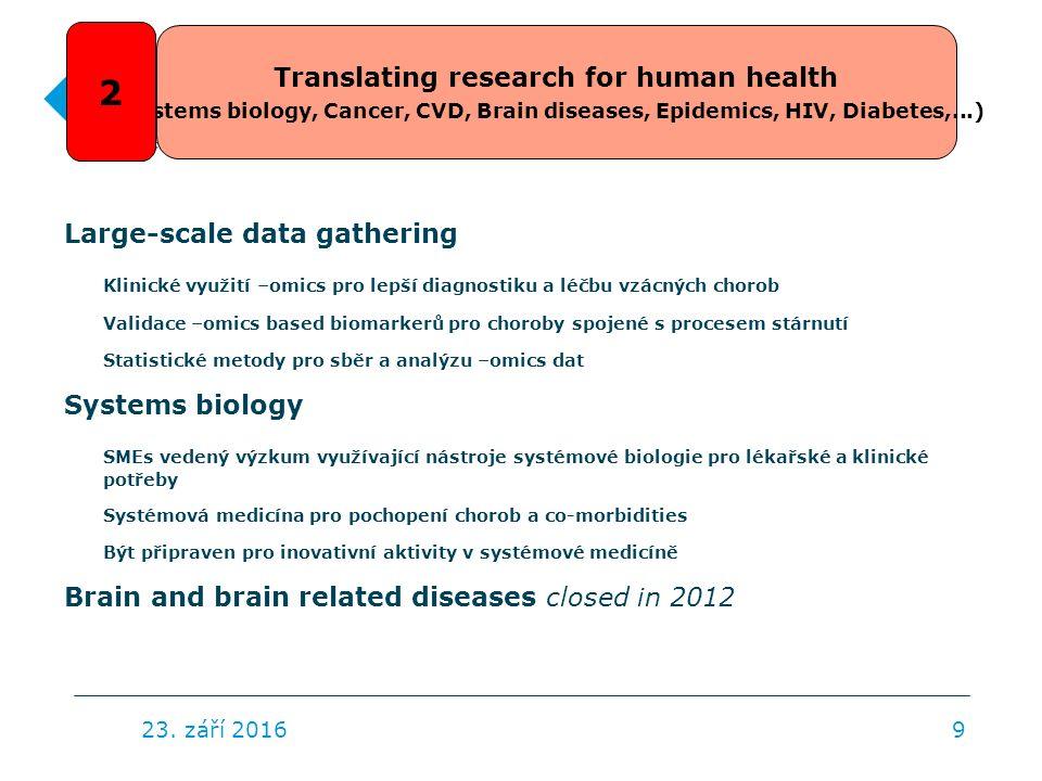 Large-scale data gathering Klinické využití –omics pro lepší diagnostiku a léčbu vzácných chorob Validace –omics based biomarkerů pro choroby spojené s procesem stárnutí Statistické metody pro sběr a analýzu –omics dat Systems biology SMEs vedený výzkum využívající nástroje systémové biologie pro lékařské a klinické potřeby Systémová medicína pro pochopení chorob a co-morbidities Být připraven pro inovativní aktivity v systémové medicíně Brain and brain related diseases closed in 2012 23.