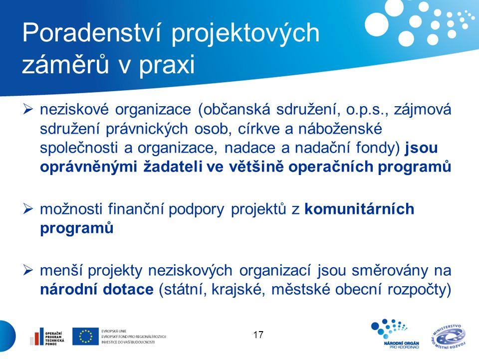 18 Poradenství projektových záměrů pro NNO v praxi (1) Strukturální fondy Operační program Podnikání a inovace (OPPI)  jediná možnost v rámci programů Školící střediska a Prosperita  podpora budování infrastruktury potřebné pro vzdělání, vědu a výzkum Operační program Životní prostředí (OPŽP)  projekty na zlepšení kvality ovzduší, výstavby nebo rekonstrukce zařízení na využívání OZE, zkvalitnění nakládání s odpady, environmentální poradenství aj.