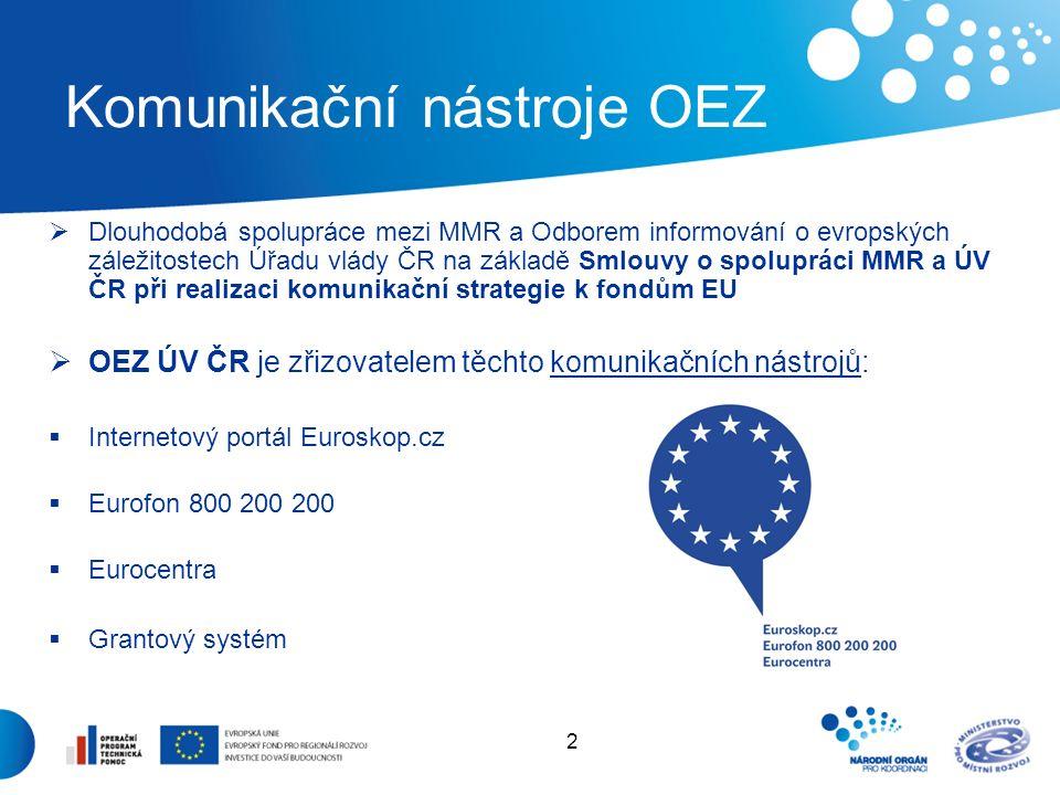 3 EUROSKOP.CZ  Oficiální vládní zdroj informací o EU  Řazení dle témat: Evropská unie, Členské státy, ČR a EU, Žiji v EU, Podnikám v EU, Monitoring legislativy EU, Fondy EU, EU od A do Z  Fondy EU jsou 3.