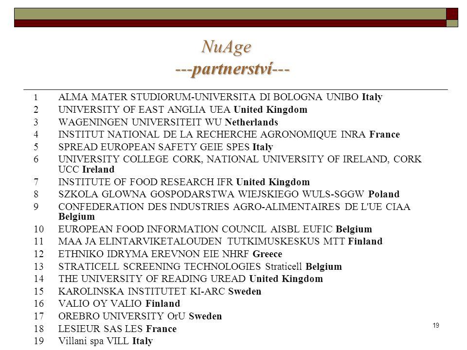 19 NuAge ---partnerství--- NuAge ---partnerství--- 1 ALMA MATER STUDIORUM-UNIVERSITA DI BOLOGNA UNIBO Italy 2UNIVERSITY OF EAST ANGLIA UEA United Kingdom 3WAGENINGEN UNIVERSITEIT WU Netherlands 4 INSTITUT NATIONAL DE LA RECHERCHE AGRONOMIQUE INRA France 5 SPREAD EUROPEAN SAFETY GEIE SPES Italy 6 UNIVERSITY COLLEGE CORK, NATIONAL UNIVERSITY OF IRELAND, CORK UCC Ireland 7 INSTITUTE OF FOOD RESEARCH IFR United Kingdom 8 SZKOLA GLOWNA GOSPODARSTWA WIEJSKIEGO WULS-SGGW Poland 9 CONFEDERATION DES INDUSTRIES AGRO-ALIMENTAIRES DE L UE CIAA Belgium 10 EUROPEAN FOOD INFORMATION COUNCIL AISBL EUFIC Belgium 11 MAA JA ELINTARVIKETALOUDEN TUTKIMUSKESKUS MTT Finland 12 ETHNIKO IDRYMA EREVNON EIE NHRF Greece 13 STRATICELL SCREENING TECHNOLOGIES Straticell Belgium 14 THE UNIVERSITY OF READING UREAD United Kingdom 15 KAROLINSKA INSTITUTET KI-ARC Sweden 16 VALIO OY VALIO Finland 17 OREBRO UNIVERSITY OrU Sweden 18 LESIEUR SAS LES France 19 Villani spa VILL Italy