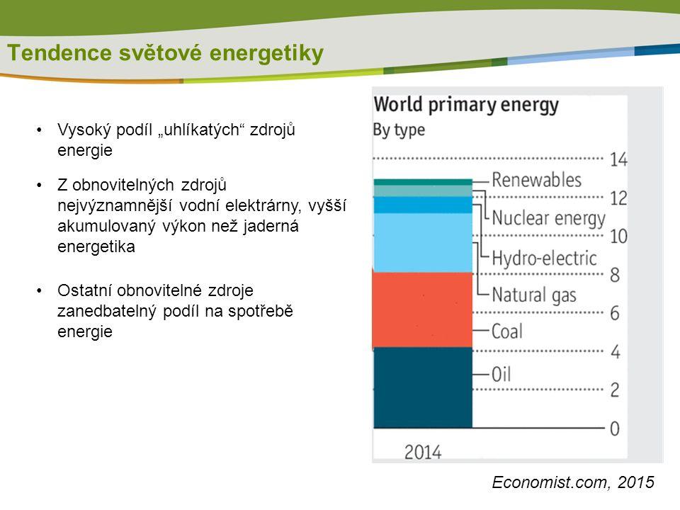 """Tendence světové energetiky Economist.com, 2015 Vysoký podíl """"uhlíkatých zdrojů energie Z obnovitelných zdrojů nejvýznamnější vodní elektrárny, vyšší akumulovaný výkon než jaderná energetika Ostatní obnovitelné zdroje zanedbatelný podíl na spotřebě energie"""