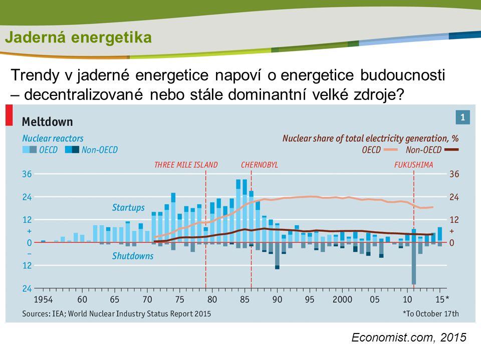 Jaderná energetika Economist.com, 2015 56 % nově plánových reaktorů vznikne ve třech zemích – Číně, Rusku a Indii 90 % nově plánových reaktorů vznikne mimo země OECD The future of nuclear energy Half-death V roce 2010 v provozu 431 jaderných elektráren, v roce 2014 391 jaderných elektráren