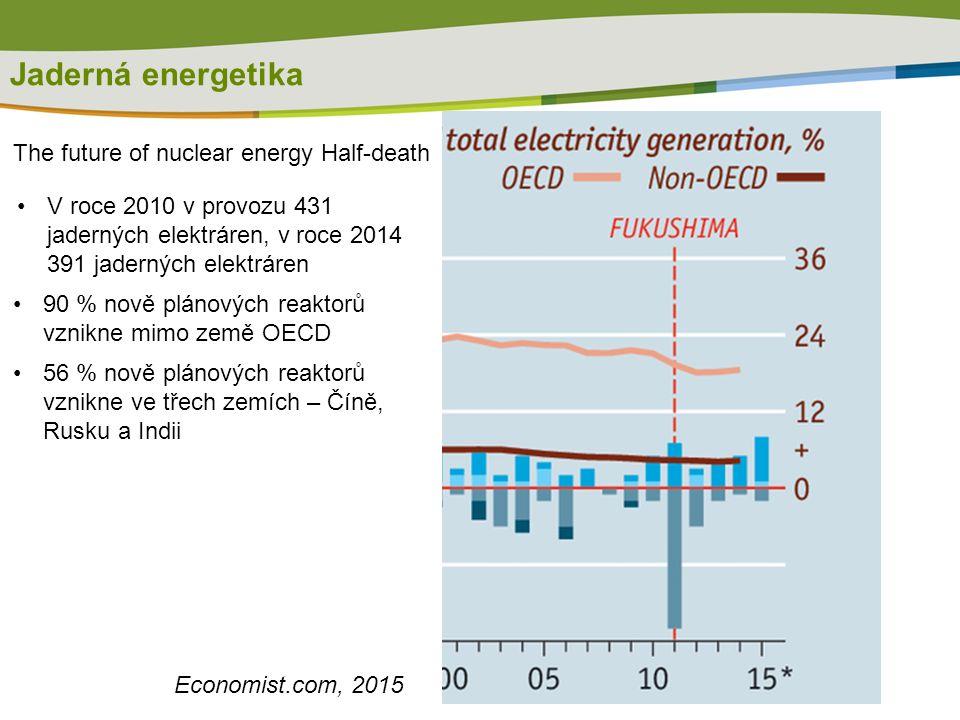 Jaderná energetika Economist.com, 2015 56 % nově plánových reaktorů vznikne ve třech zemích – Číně, Rusku a Indii 90 % nově plánových reaktorů vznikne