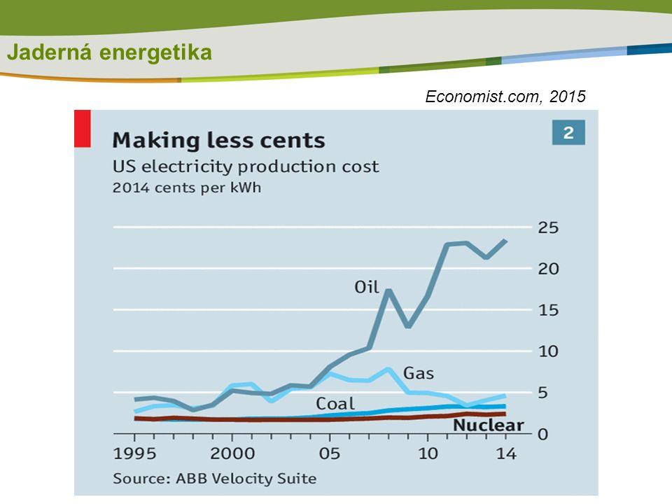 Jaderná energetika Economist.com, 2015