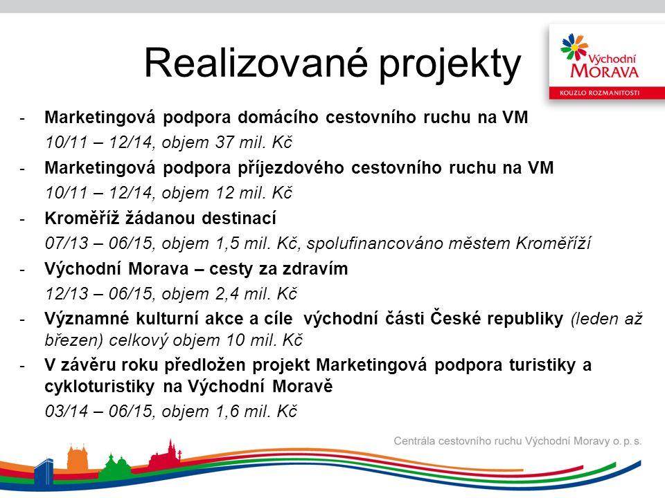 Realizované projekty -Marketingová podpora domácího cestovního ruchu na VM 10/11 – 12/14, objem 37 mil.