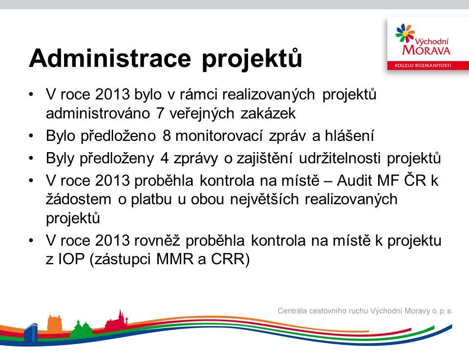 Administrace projektů V roce 2013 bylo v rámci realizovaných projektů administrováno 7 veřejných zakázek Bylo předloženo 8 monitorovací zpráv a hlášení Byly předloženy 4 zprávy o zajištění udržitelnosti projektů V roce 2013 proběhla kontrola na místě – Audit MF ČR k žádostem o platbu u obou největších realizovaných projektů V roce 2013 rovněž proběhla kontrola na místě k projektu z IOP (zástupci MMR a CRR)