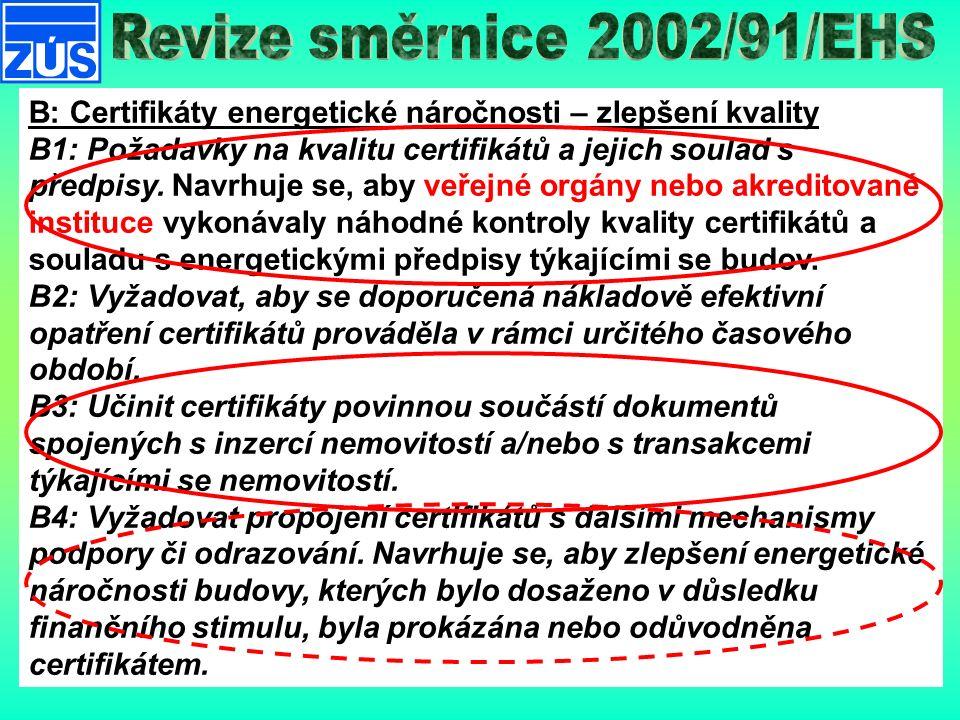 B: Certifikáty energetické náročnosti – zlepšení kvality B1: Požadavky na kvalitu certifikátů a jejich soulad s předpisy.