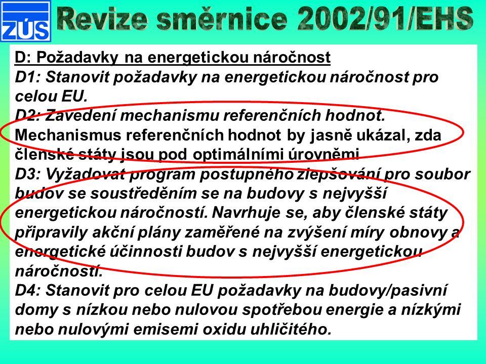D: Požadavky na energetickou náročnost D1: Stanovit požadavky na energetickou náročnost pro celou EU.