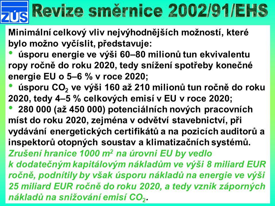 Minimální celkový vliv nejvýhodnějších možností, které bylo možno vyčíslit, představuje: úsporu energie ve výši 60–80 milionů tun ekvivalentu ropy ročně do roku 2020, tedy snížení spotřeby konečné energie EU o 5–6 % v roce 2020; úsporu CO 2 ve výši 160 až 210 milionů tun ročně do roku 2020, tedy 4–5 % celkových emisí v EU v roce 2020; 280 000 (až 450 000) potenciálních nových pracovních míst do roku 2020, zejména v odvětví stavebnictví, při vydávání energetických certifikátů a na pozicích auditorů a inspektorů otopných soustav a klimatizačních systémů.
