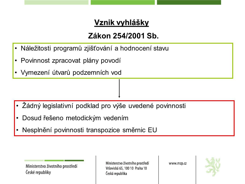 Vznik vyhlášky Zákon 254/2001 Sb.