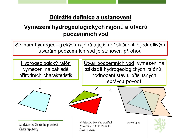 Důležité definice a ustanovení Vymezení hydrogeologických rajónů a útvarů podzemních vod Seznam hydrogeologických rajónů a jejich příslušnost k jednotlivým útvarům podzemních vod je stanoven přílohou Hydrogeologický rajón vymezen na základě přírodních charakteristik Útvar podzemních vod vymezen na základě hydrogeologických rajónů, hodnocení stavu, příslušných správců povodí