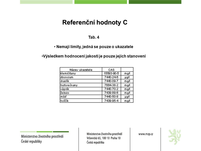 Tab. 4 Nemají limity, jedná se pouze o ukazatele Výsledkem hodnocení jakosti je pouze jejich stanovení Referenční hodnoty C