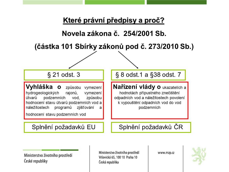 Které právní předpisy a proč. Novela zákona č. 254/2001 Sb.