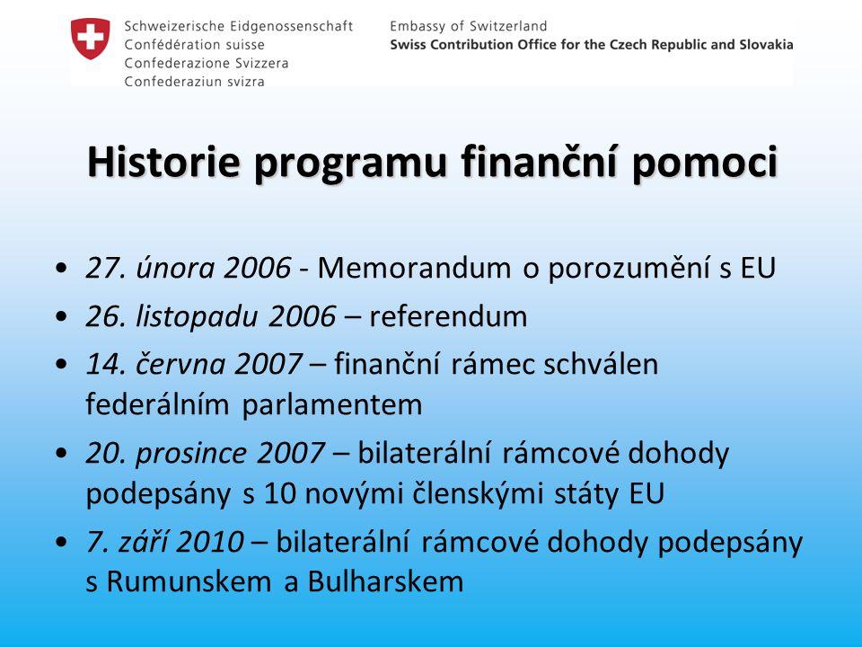 Historie programu finanční pomoci 27. února 2006 - Memorandum o porozumění s EU 26. listopadu 2006 – referendum 14. června 2007 – finanční rámec schvá