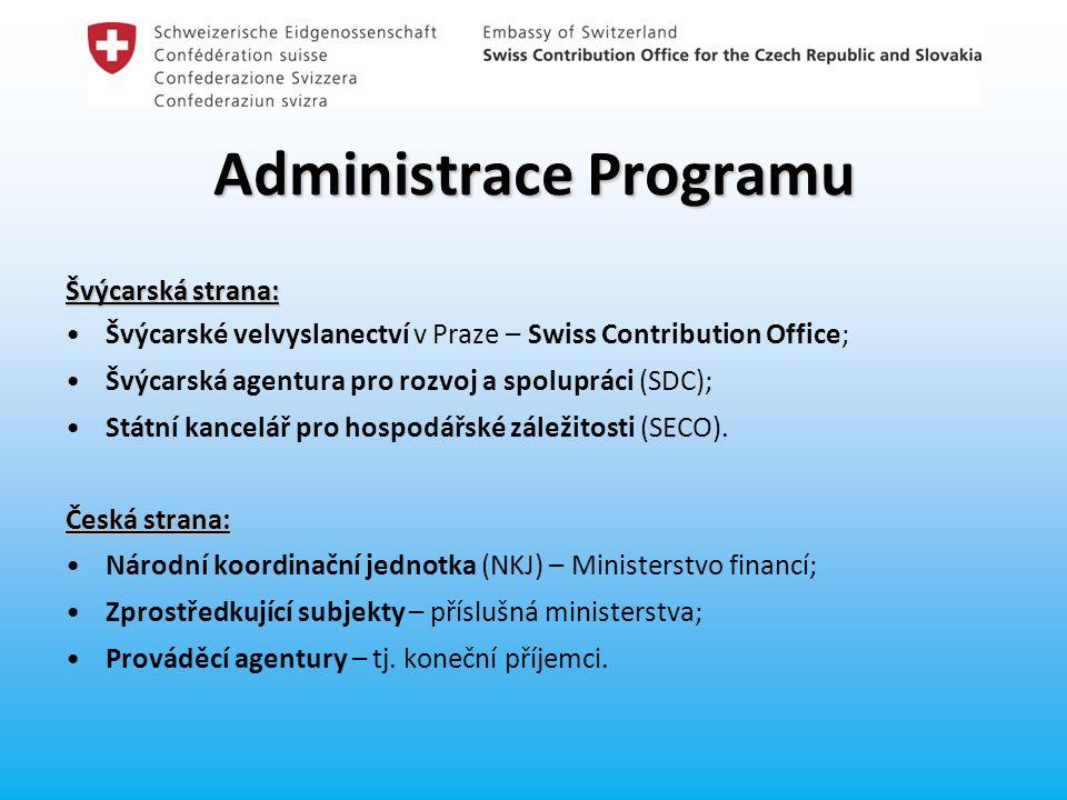 Administrace Programu Švýcarská strana: Švýcarské velvyslanectví v Praze – Swiss Contribution Office; Švýcarská agentura pro rozvoj a spolupráci (SDC)