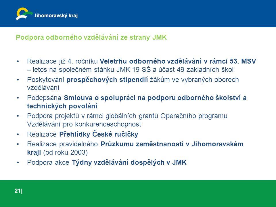 01 | 03Turistický ruch Realizace již 4. ročníku Veletrhu odborného vzdělávání v rámci 53.
