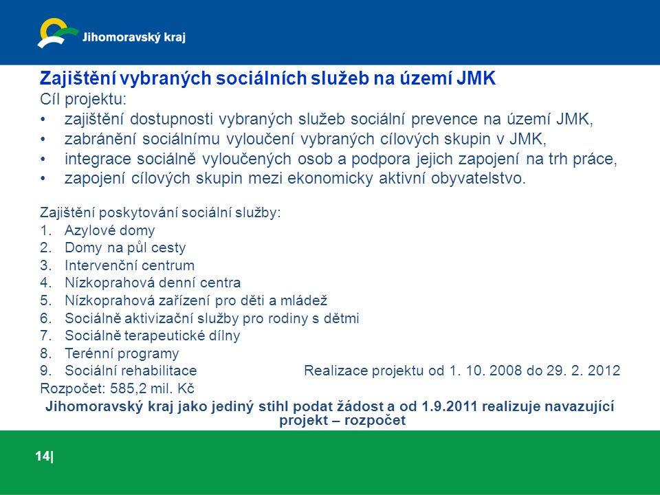 01 | 03Turistický ruch Zajištění vybraných sociálních služeb na území JMK Cíl projektu: zajištění dostupnosti vybraných služeb sociální prevence na úz