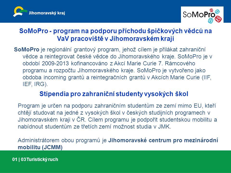 01 | 03Turistický ruch SoMoPro - program na podporu příchodu špičkových vědců na VaV pracoviště v Jihomoravském kraji SoMoPro je regionální grantový p