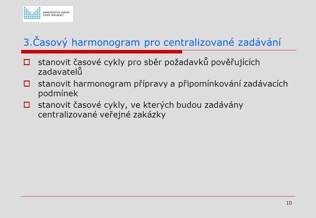 9 2. Zvolené druhy zadávacích řízení pro centralizované zadávání a způsob hodnocení nabídek - pokračování  Dynamický nákupní systém pro období 2013 a