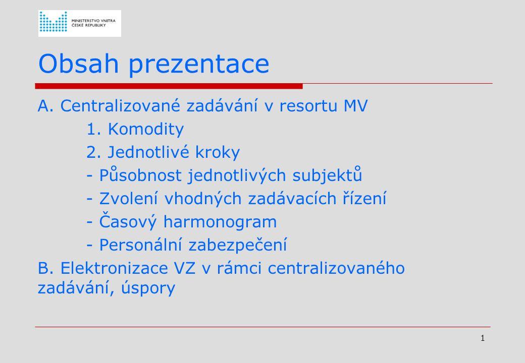 1 Obsah prezentace A.Centralizované zadávání v resortu MV 1.