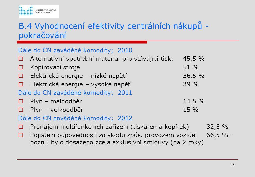 18 B.4. Vyhodnocení efektivity centrálních nákupů Porovnání cen, za které se nakupovalo v resortu MV před zahájením centrálních nákupů s cenami, za kt