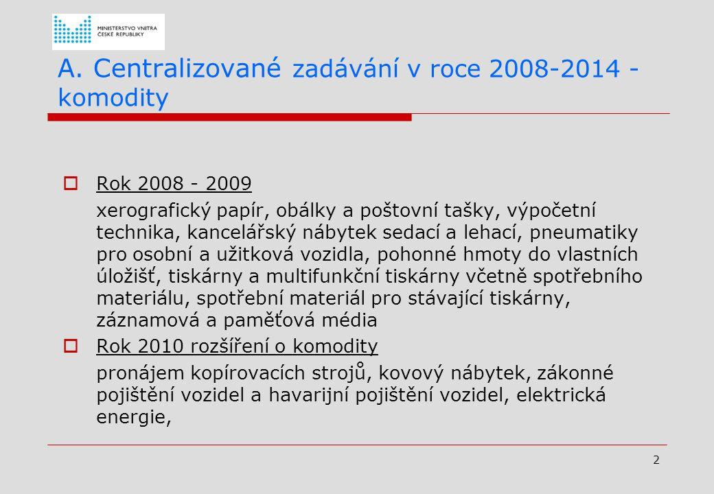 1 Obsah prezentace A. Centralizované zadávání v resortu MV 1. Komodity 2. Jednotlivé kroky - Působnost jednotlivých subjektů - Zvolení vhodných zadáva