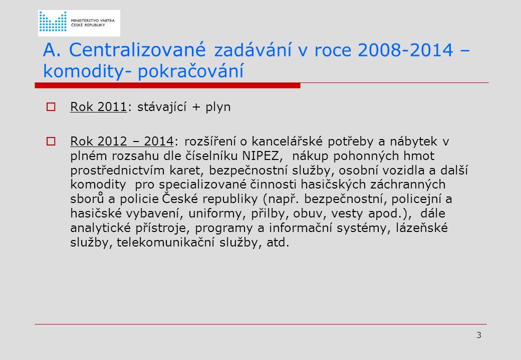 2 A. Centralizované zadávání v roce 2008-2014 - komodity  Rok 2008 - 2009 xerografický papír, obálky a poštovní tašky, výpočetní technika, kancelářsk