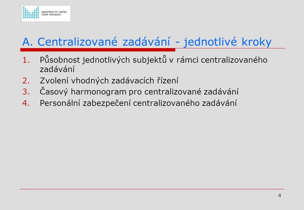3 A. Centralizované zadávání v roce 2008-2014 – komodity- pokračování  Rok 2011: stávající + plyn  Rok 2012 – 2014: rozšíření o kancelářské potřeby