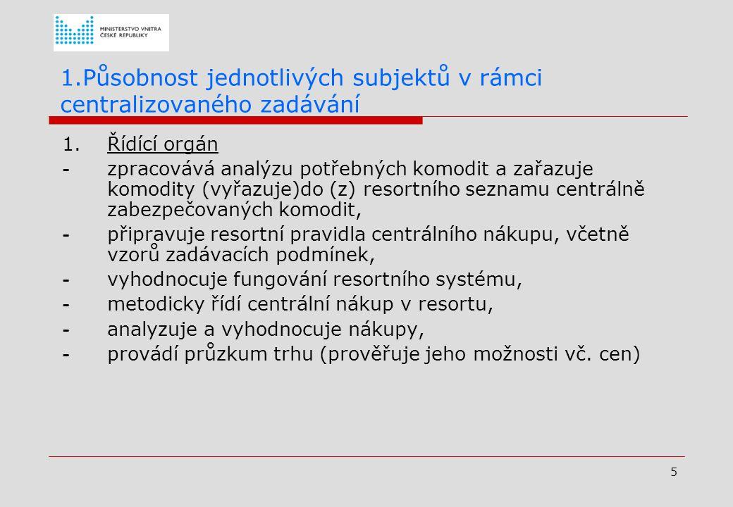 4 A. Centralizované zadávání - jednotlivé kroky 1.Působnost jednotlivých subjektů v rámci centralizovaného zadávání 2.Zvolení vhodných zadávacích říze