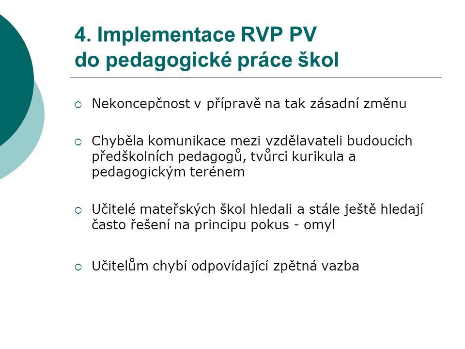 4. Implementace RVP PV do pedagogické práce škol  Nekoncepčnost v přípravě na tak zásadní změnu  Chyběla komunikace mezi vzdělavateli budoucích před
