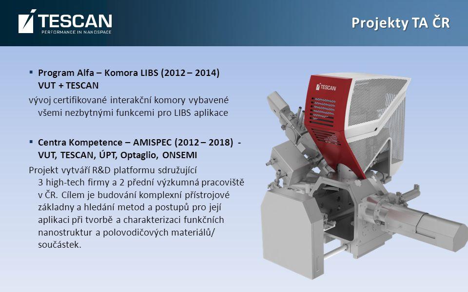 Projekty TA ČR  Program Alfa – Komora LIBS (2012 – 2014) VUT + TESCAN vývoj certifikované interakční komory vybavené všemi nezbytnými funkcemi pro LIBS aplikace  Centra Kompetence – AMISPEC (2012 – 2018) - VUT, TESCAN, ÚPT, Optaglio, ONSEMI Projekt vytváří R&D platformu sdružující 3 high-tech firmy a 2 přední výzkumná pracoviště v ČR.