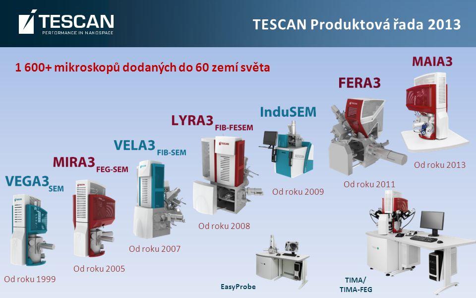 EasyProbe TIMA/ TIMA-FEG Od roku 1999 Od roku 2005 Od roku 2007 Od roku 2008 Od roku 2009 Od roku 2011 Od roku 2013 TESCAN Produktová řada 2013 1 600+ mikroskopů dodaných do 60 zemí světa