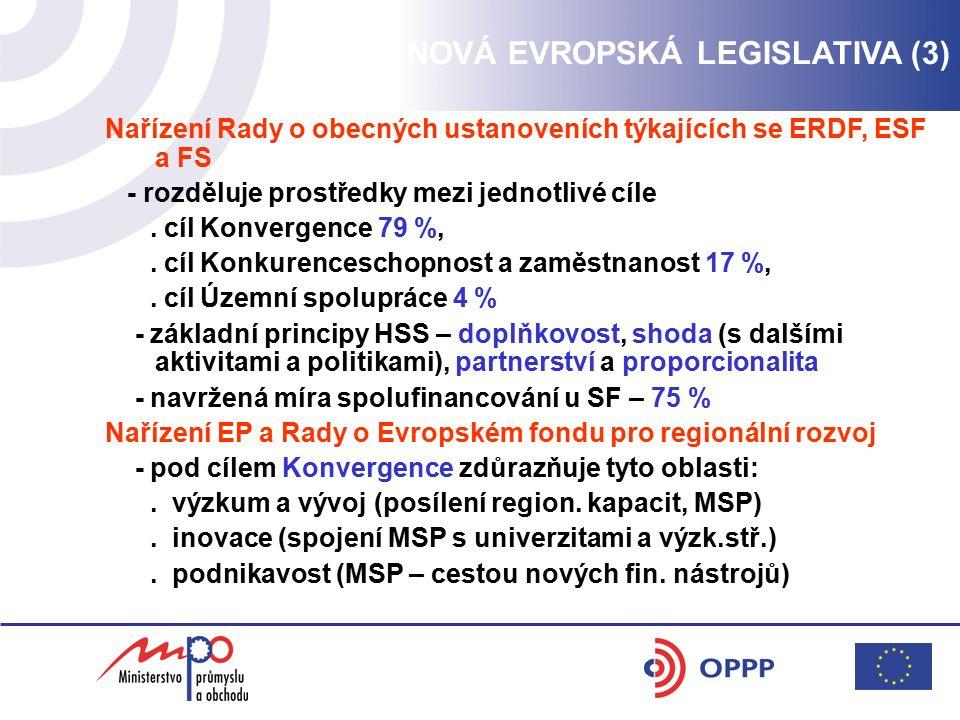 NOVÁ EVROPSKÁ LEGISLATIVA (3) Nařízení Rady o obecných ustanoveních týkajících se ERDF, ESF a FS - rozděluje prostředky mezi jednotlivé cíle.