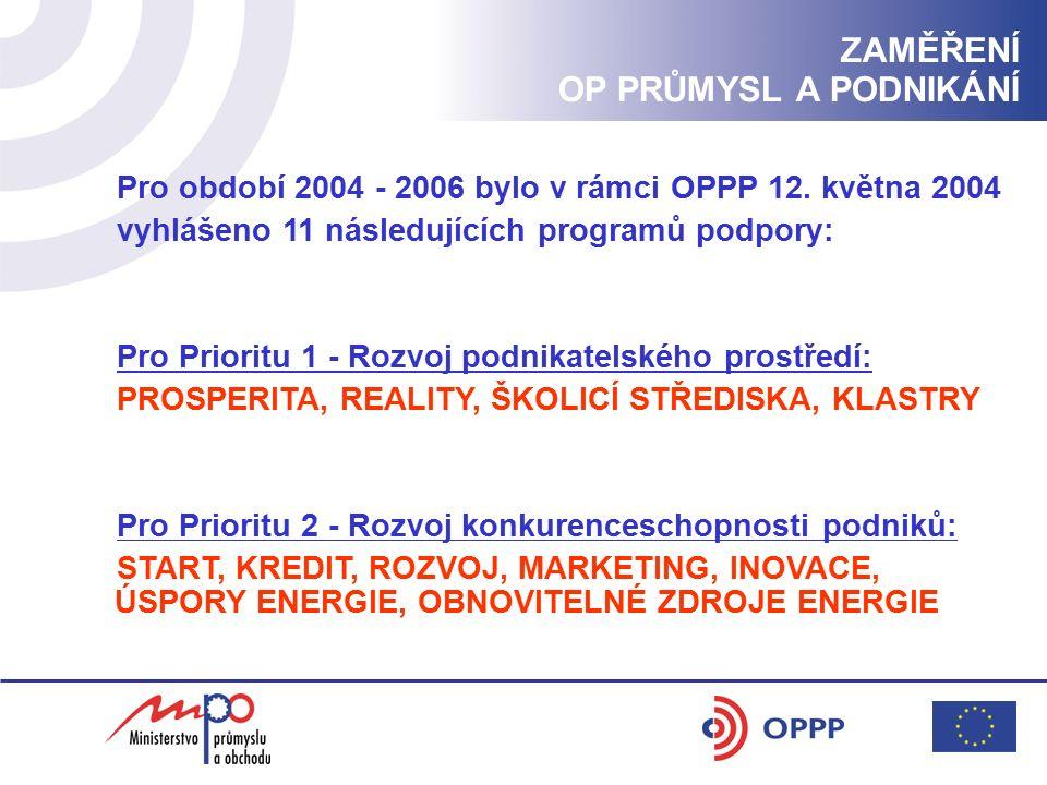 Pro období 2004 - 2006 bylo v rámci OPPP 12. května 2004 vyhlášeno 11 následujících programů podpory: Pro Prioritu 1 - Rozvoj podnikatelského prostřed