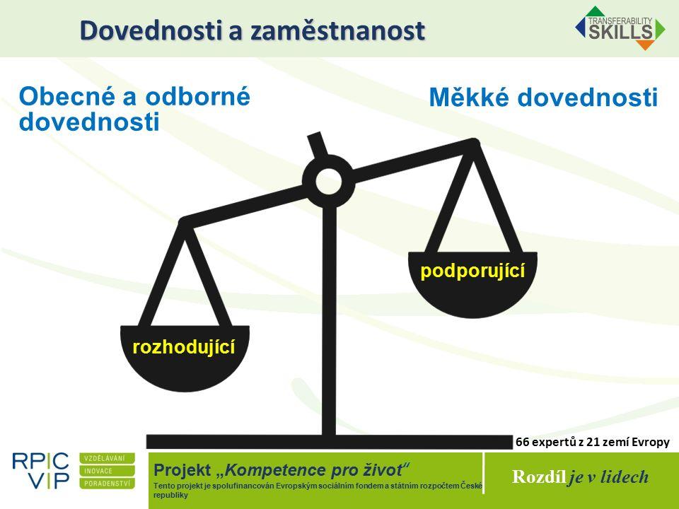 """Rozdíl je v lidech Projekt """"Kompetence pro život Tento projekt je spolufinancován Evropským sociálním fondem a státním rozpočtem České republiky Dovednosti a zaměstnanost Obecné a odborné dovednosti Měkké dovednosti rozhodující podporující 66 expertů z 21 zemí Evropy"""
